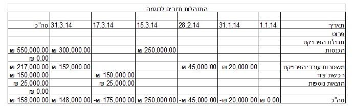 טבלה רחל1